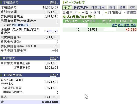 7月16日の資産状況