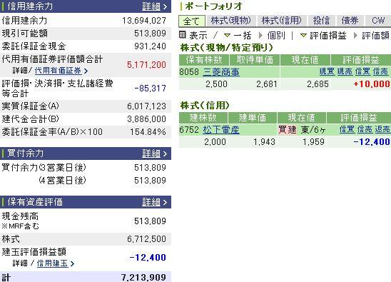 9月24日の資産状況