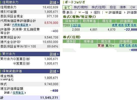 4月15日の資産状況