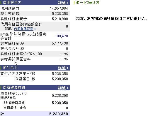 3月5日の資産状況