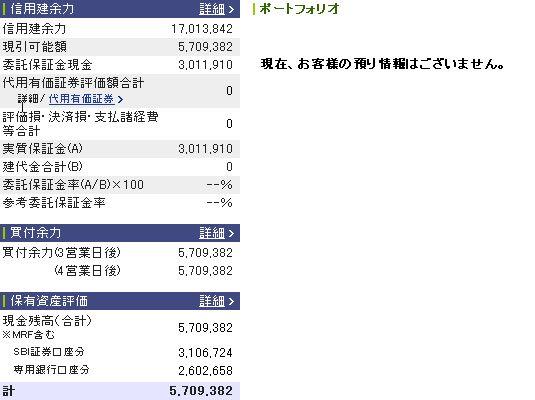 6月11日の資産状況