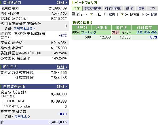 3月13日の資産状況