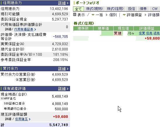 3月29日の資産状況