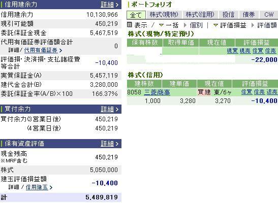 7月15日の資産状況