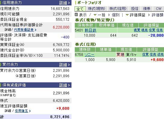 1月15日の資産状況