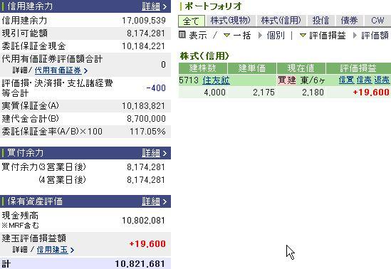 2月26日の資産状況