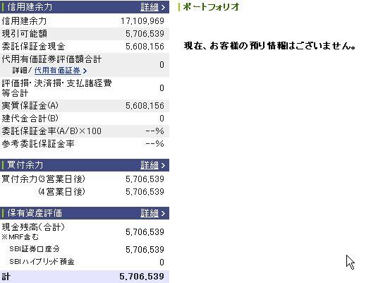 5月6日の資産状況