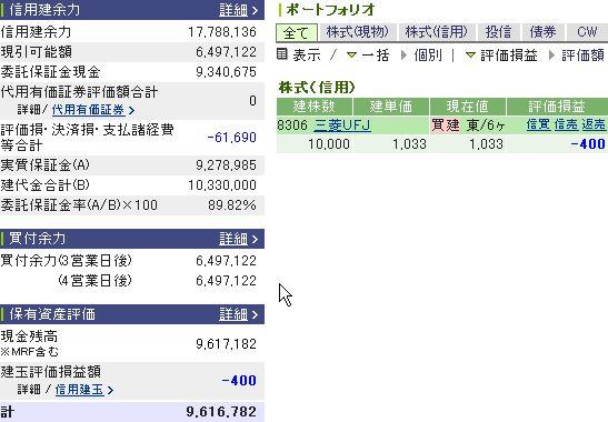 1月31日の資産状況