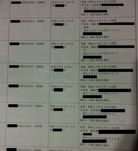 匝瑳市原野商法 (23)