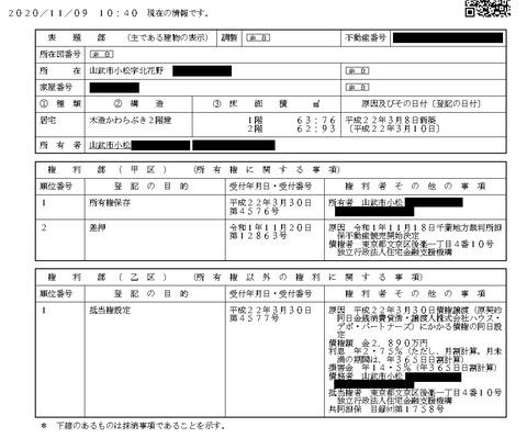 山武市小松2645-3不動産登記