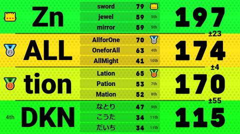 (20180825-1) 第4回トリプルス杯 1回戦13組