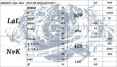 (20170826) LaL vs NvK