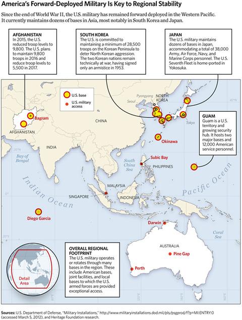 SR-asia-update-2015-18-US-fwd-mil_548