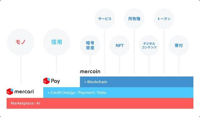 mercari-pay-coin