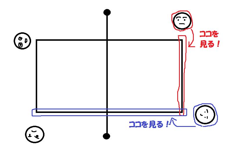 ☆アタック25☆:試合直前⑥ 線審!...