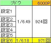 6000P回数