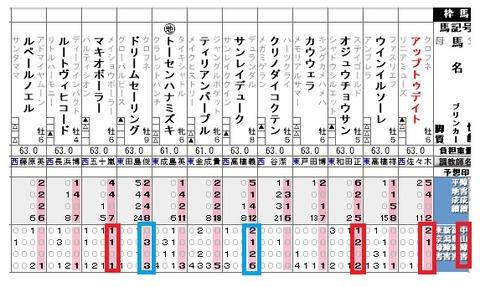 23 中山大障害・ポイント4