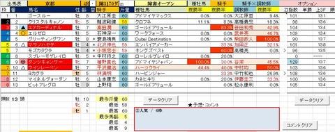 18 京都4R 障害オープン・予想