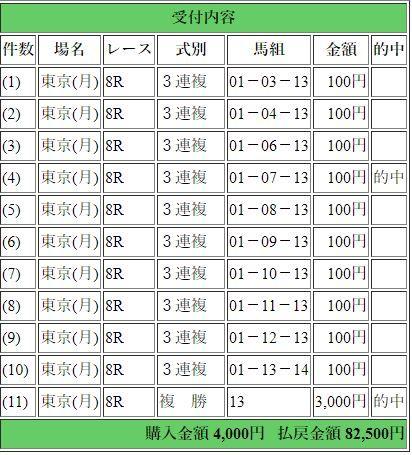 12 東京8R 春麗ジャンプS 的中馬券