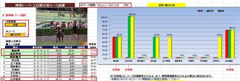 27 京都ハイジャンプ データ2