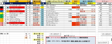 27 京都8R 京都ハイジャンプ・予想