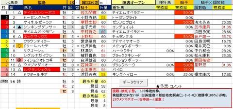 22 福島4R 障害OP・予想
