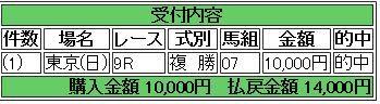 15 東京9R 的中馬券