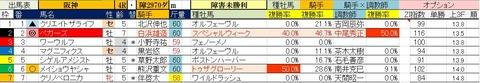 4.18 阪神4R 障害未勝利・予想