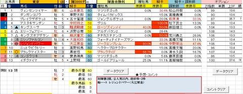 25 東京4R 障害未勝利・予想