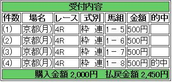9 京都4R 的中馬券