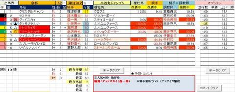 27 京都8R 牛若丸ジャンプS・予想