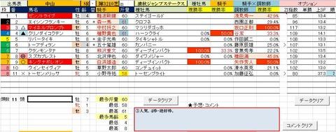 23 中山8R 清秋ジャンプS・予想