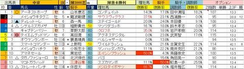 9.27 中京1R 障害未勝利・予想