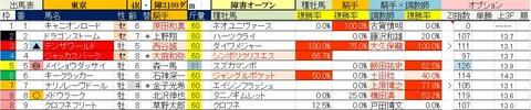 6.1 東京4R 障害オープン・予想