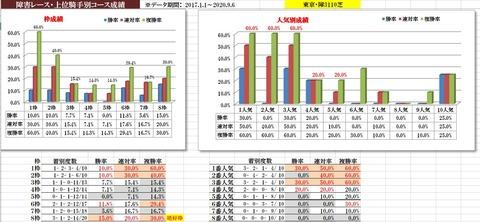 10.18 東京ハイジャンプ データ2