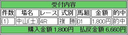 1.18 中山4R 的中馬券2