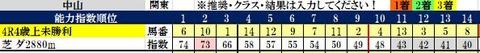 24 中山4R コンピ指数