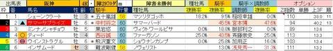 11.23 阪神4R 障害未勝利・予想
