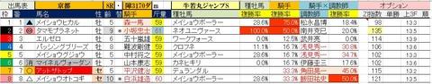 1.26 京都8R 牛若丸ジャンプS・予想
