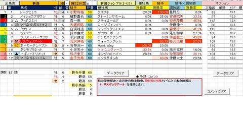 26 新潟8R 新潟ジャンプS・予想