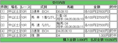 12.22 中山10R 的中馬券