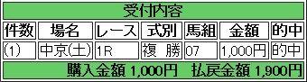 15 中京1R 的中馬券