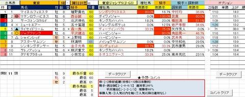 6.23 東京8R 東京ジャンプS・予想