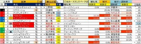 1 阪神8R 三木ホースランドJS予想