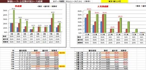 15 東京9R 東京HJ・データ1