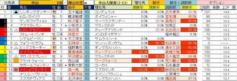12.26 中山10R 中山大障害・予想