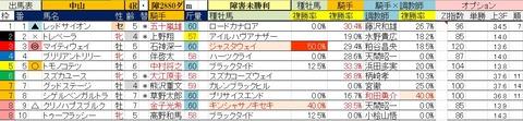 3.28 中山4R 障害未勝利・予想