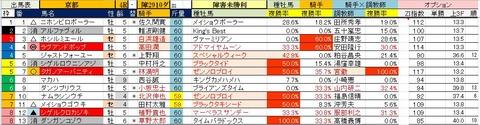 4 京都4R 障害未勝利・予想