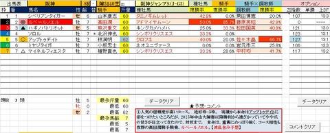 16 阪神8R 阪神ジャンプS・予想