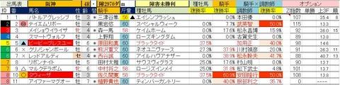 9.22 阪神4R 障害未勝利・予想
